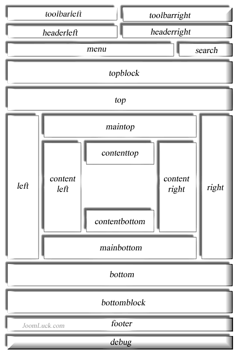 Downtown_Module_Positions