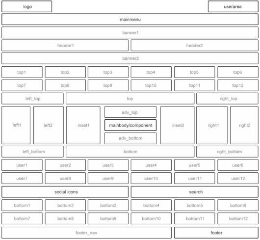 Joomla шаблон GK Financial