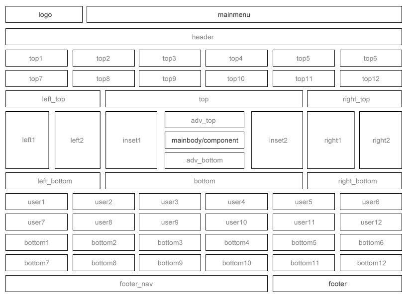 версия для Joomla v.1.7) с