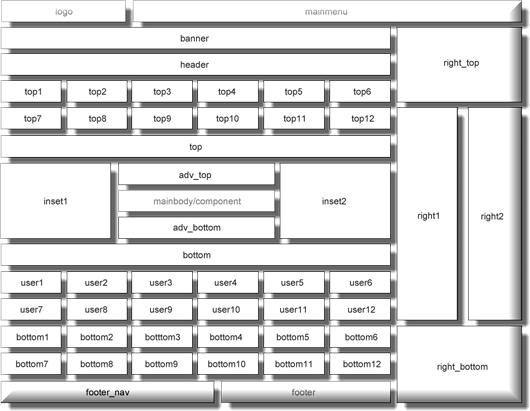 (только в Joomla v.1.5),