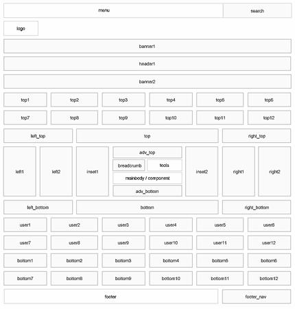 на основе Joomla шаблона