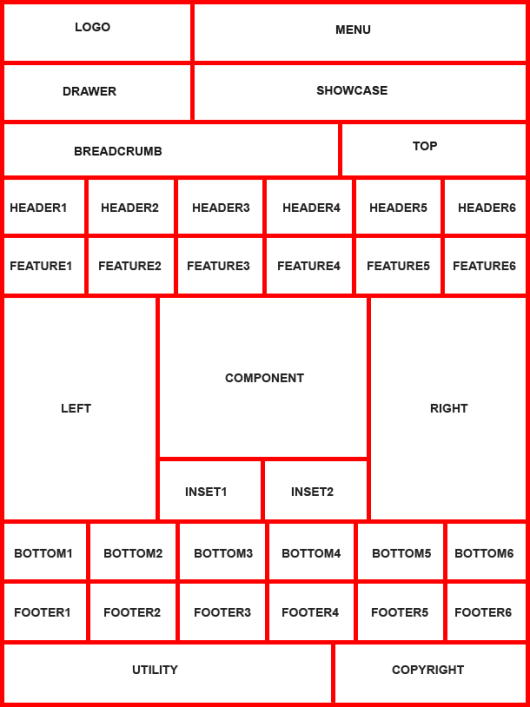 VT Hosting module position